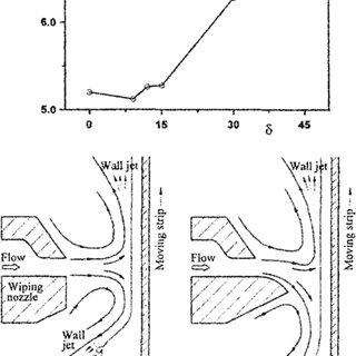 Mechanism of splashing from strip surface in hot-dip zinc