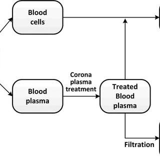 (PDF) Reduction of low-density lipoprotein cholesterol