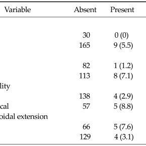 Anatomical boundaries of nodal levels VI (central