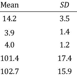 (PDF) L1-L2 Reading Comprehension Transferability in