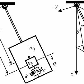 (PDF) Vibration control of the axisymmetric spherical