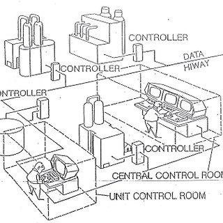 (PDF) Scada Class Notes PART ONE ( Version 0)