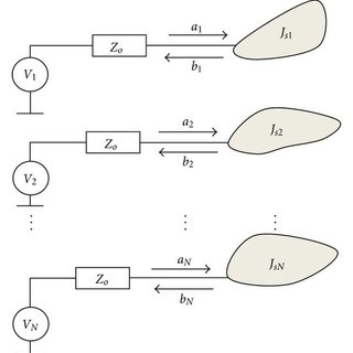 (PDF) An Envelope Correlation Formula for ( N , N ) MIMO