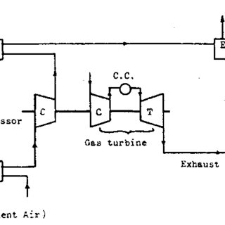 Schematic diagram of gas turbine-assisted heat pump