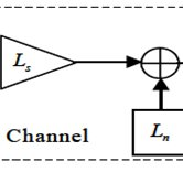 (PDF) Link Budget Analysis for Underwater Communication System
