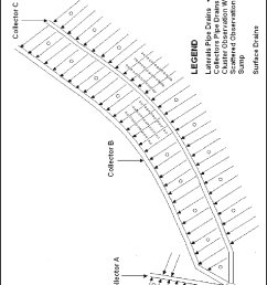 layout of pipes and observation wells for khushab project after niazi 2008  [ 850 x 1230 Pixel ]
