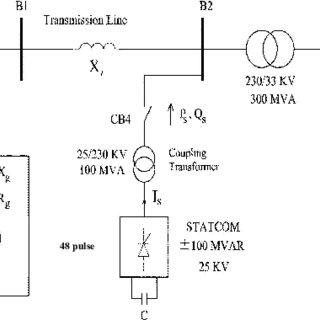 (PDF) Power systems stabilization using svc and statcom