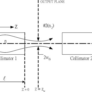 (PDF) Reconfigurable OADM and OXC Designed by a New