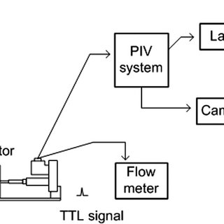 Diagram of linear actuator synchronization. The linear