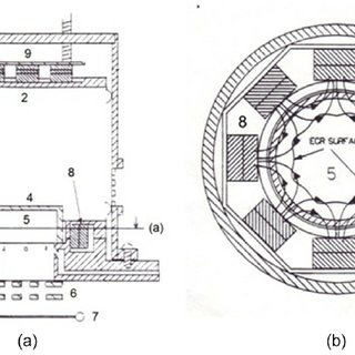 Schematic diagram of the microwave-to plasma applicator
