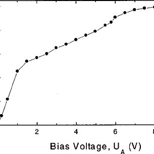 (PDF) Ferrielectric liquid crystal subphase studied by