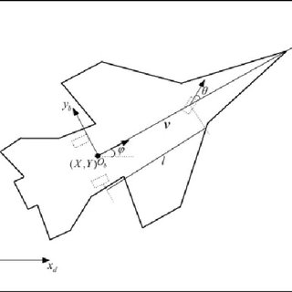 aircraft carrier flight deck diagram problem solving pdf a general trajectory optimization method for taxiing the motion model of on