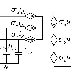 (PDF) Simplified Model and Control Strategy of Three-Phase