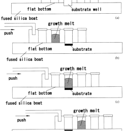 the fused silica slideboat schematic a and the slide boat arrangement before contact  [ 850 x 1134 Pixel ]