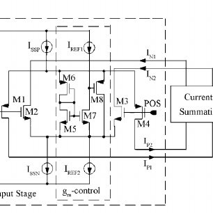 (PDF) A constant-gm and high-slew-rate operational