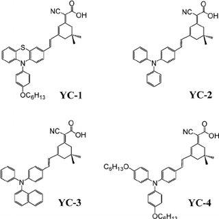 (PDF) Synthesis of Novel Isophorone-based Dyes for Dye