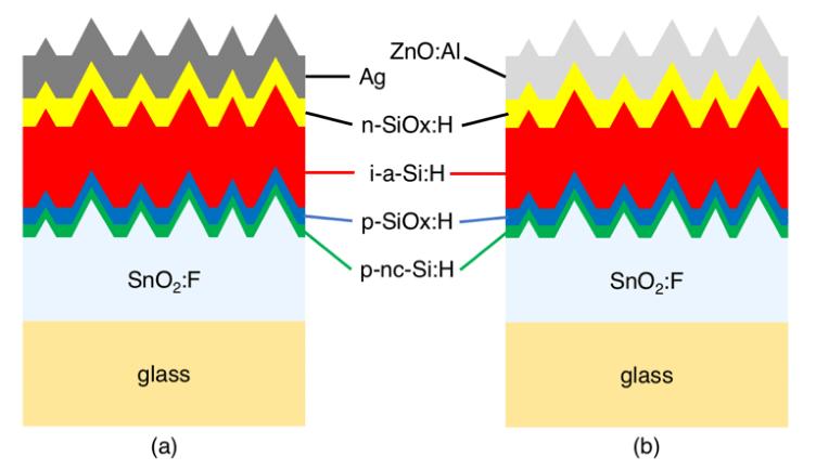 Circuit Symbol Single Cell