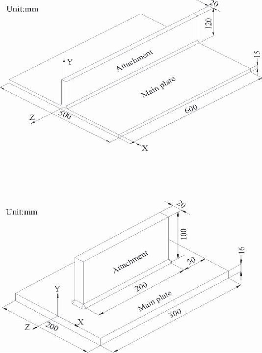 (a) Geometry of T-joint fillet weld. (b) Geometry of