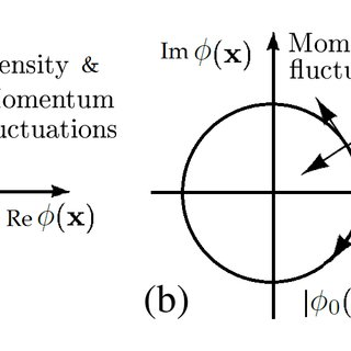 Parallel wave dispersion relations in a cold, magnetized