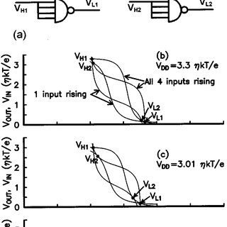 Threshold voltage rolloff for DG-FET with equivalent gate