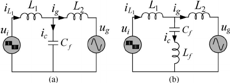 Schematic diagrams of (a) LCL filter and (b) LLCL filter
