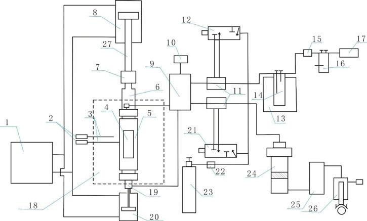 Figure . Schematic diagram of pyrolysis equipment