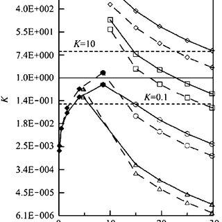 Idealized crystal structure of potassium titanate