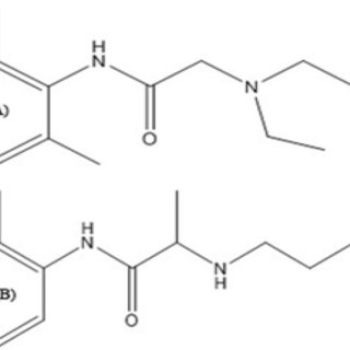 Proton NMR spectrums of lidocaine HCl and degradation with