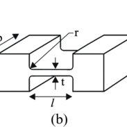 Preloading a piezo-stack actuator. (a) Preloading using