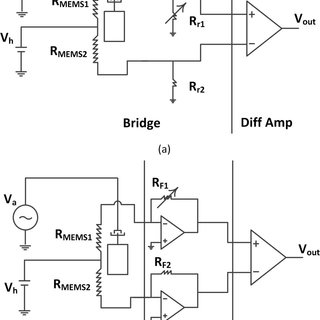(PDF) A feedback controlled MEMS nanopositioner for on