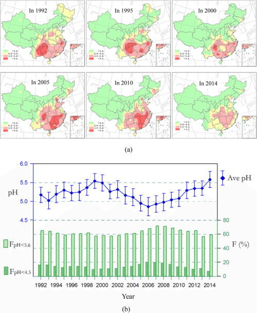 small resolution of spatial and temporal distribution of precipitation ph in china a maps of average