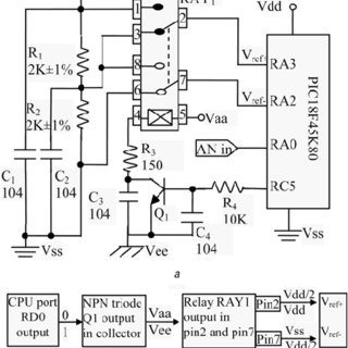 (PDF) Doubling-resolution analog-to-digital conversion