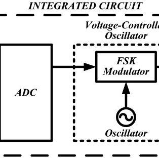Piezoelectric pressure sensor construction [39