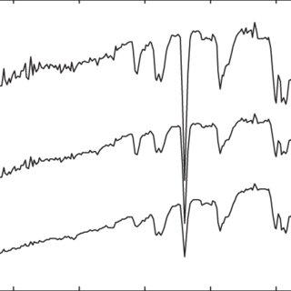 (PDF) A new algorithm for the retrieval of atmospheric