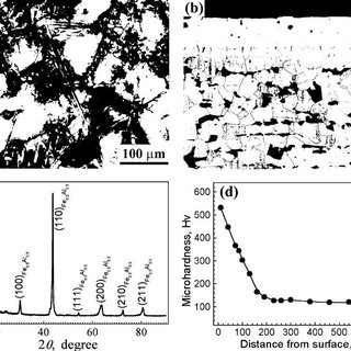 (PDF) Study on high-temperature naphthenic acid corrosion