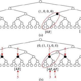 Channelization and scrambling operations of the multi-code