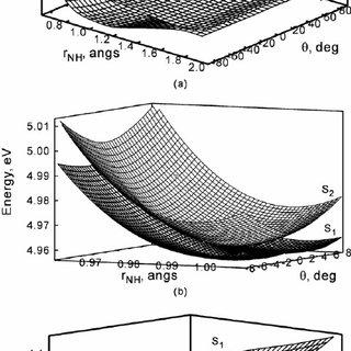 (PDF) Conical intersections involving the dissociative 1πσ