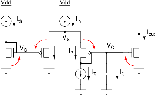 (a) Differential Pair Integrator circuit diagram; red