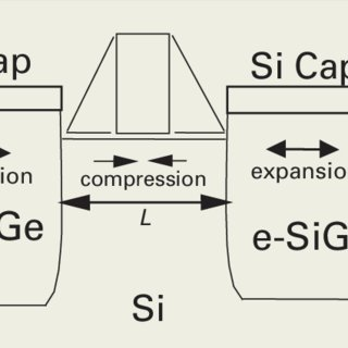 (PDF) Strain Mapping on Semiconductor Device by Dark Field