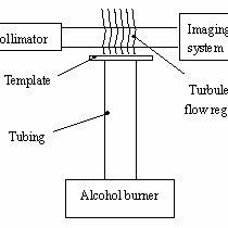 Block diagram of fire temperature field tomographic