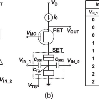 Characteristics of a new sample of the SET-FET hybrid ULG