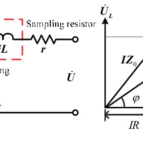 (PDF) Temperature estimation of stator winding for