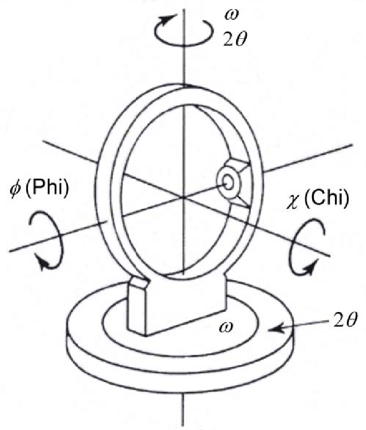 2 Schematic illustration of the configuration of a four