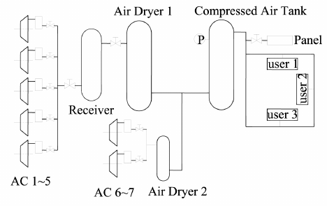 Bendix Compressor Diagram Cummins Compressor Diagram