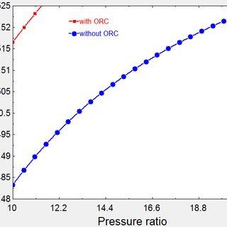 A typical APCI propane precooled mixed refrigerant process