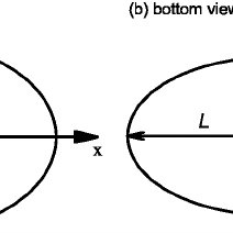 Comparison of steady state drop dimensions to theoretical