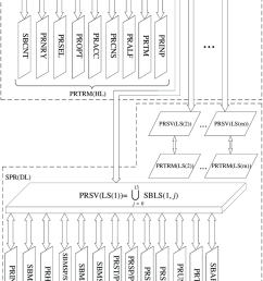 m units electrical power plant control system software block diagram [ 850 x 1304 Pixel ]