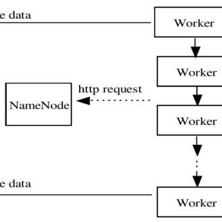 (PDF) Remote sensing data parallel processing base on