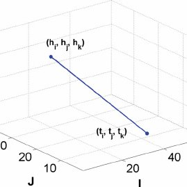 (PDF) Multi-objective optimization for rapid and robust