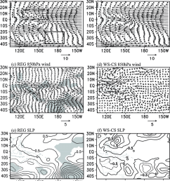 the seasonal mean 850 hpa winds m s 21 in the spring of 2004 from download scientific diagram [ 850 x 940 Pixel ]
